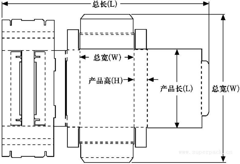 展开图 ·包装分类:折纸.  ·适用材质:瓦楞纸板(a9a纸板).