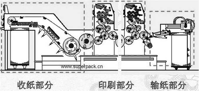 小森印刷机电路图
