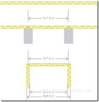 设计 瓦楞纸箱的内径尺寸,由被包装商品的最大外径尺寸,商品的组装和